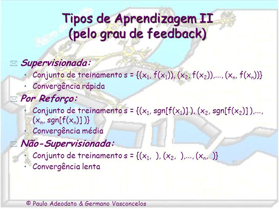 Tipos de Aprendizagem II (pelo grau de feedback)
