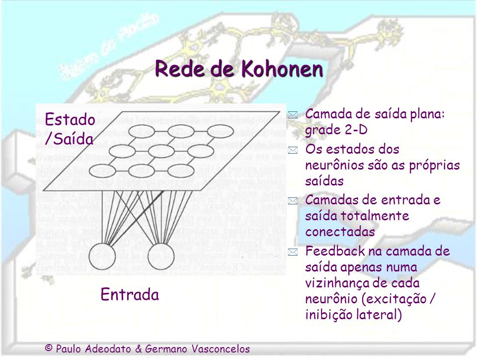 Rede de Kohonen Estado /Saída Entrada Camada de saída plana: grade 2-D