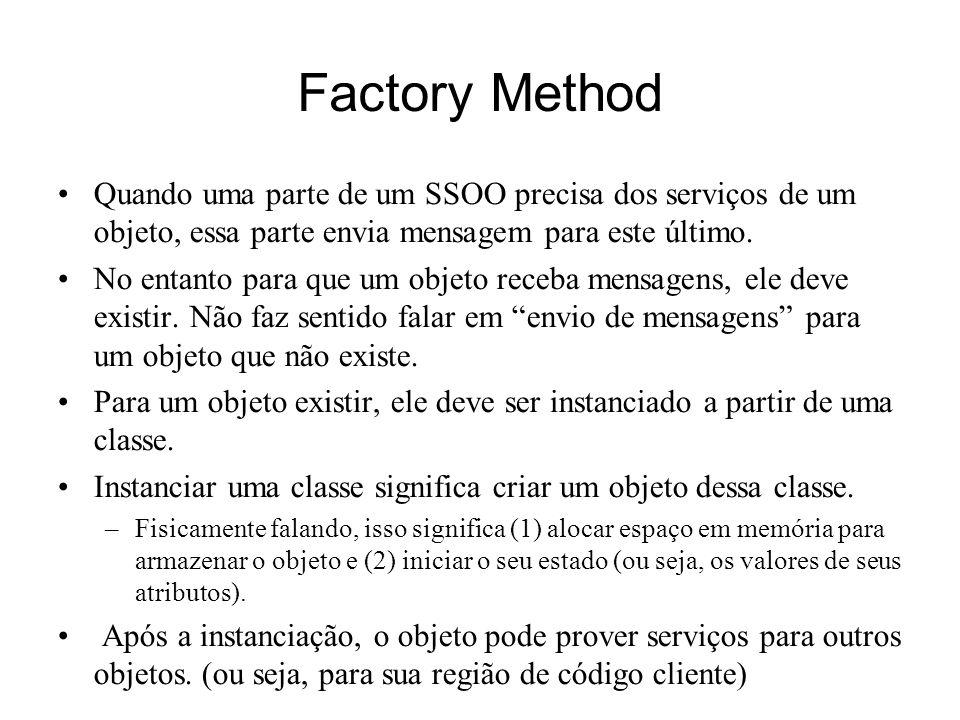 Factory Method Quando uma parte de um SSOO precisa dos serviços de um objeto, essa parte envia mensagem para este último.