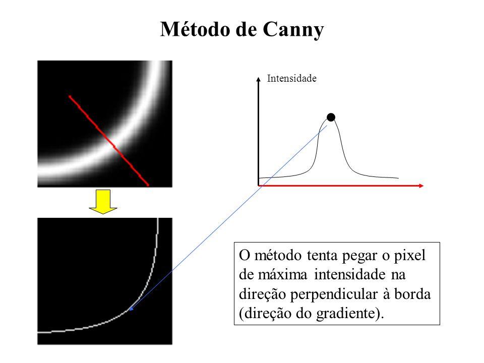 Método de Canny Intensidade.