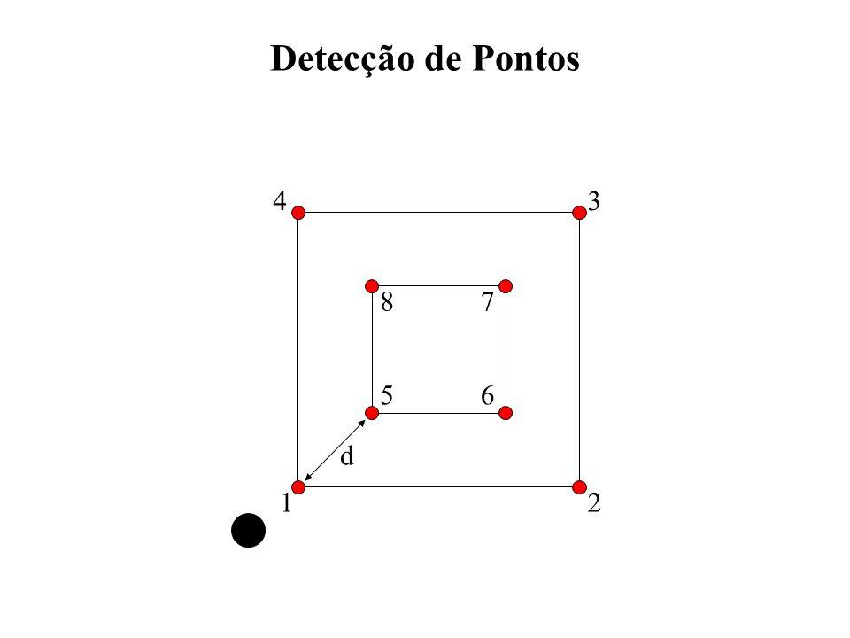 Detecção de Pontos 4 3 8 7 5 6 d 1 2