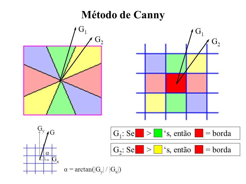 Método de Canny G1 G1 G2 G2 G1: Se > 's, então = borda