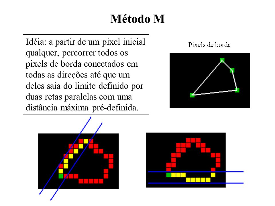 Método M