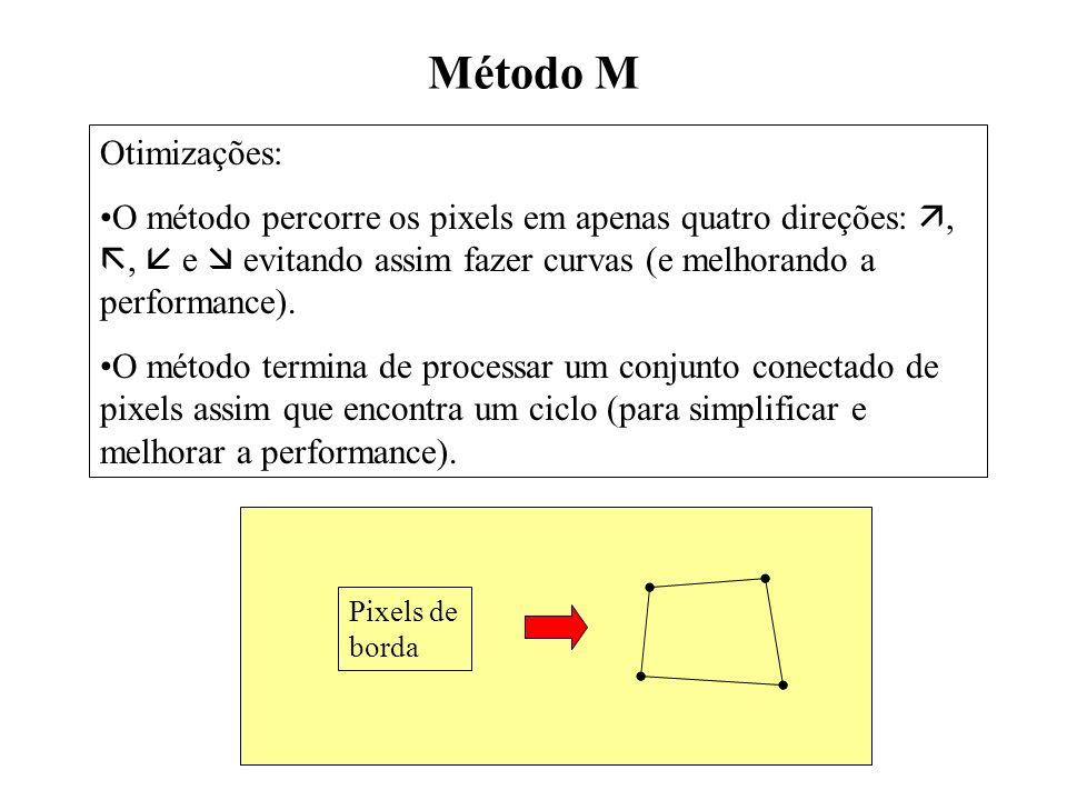 Método M Otimizações: O método percorre os pixels em apenas quatro direções: , ,  e  evitando assim fazer curvas (e melhorando a performance).