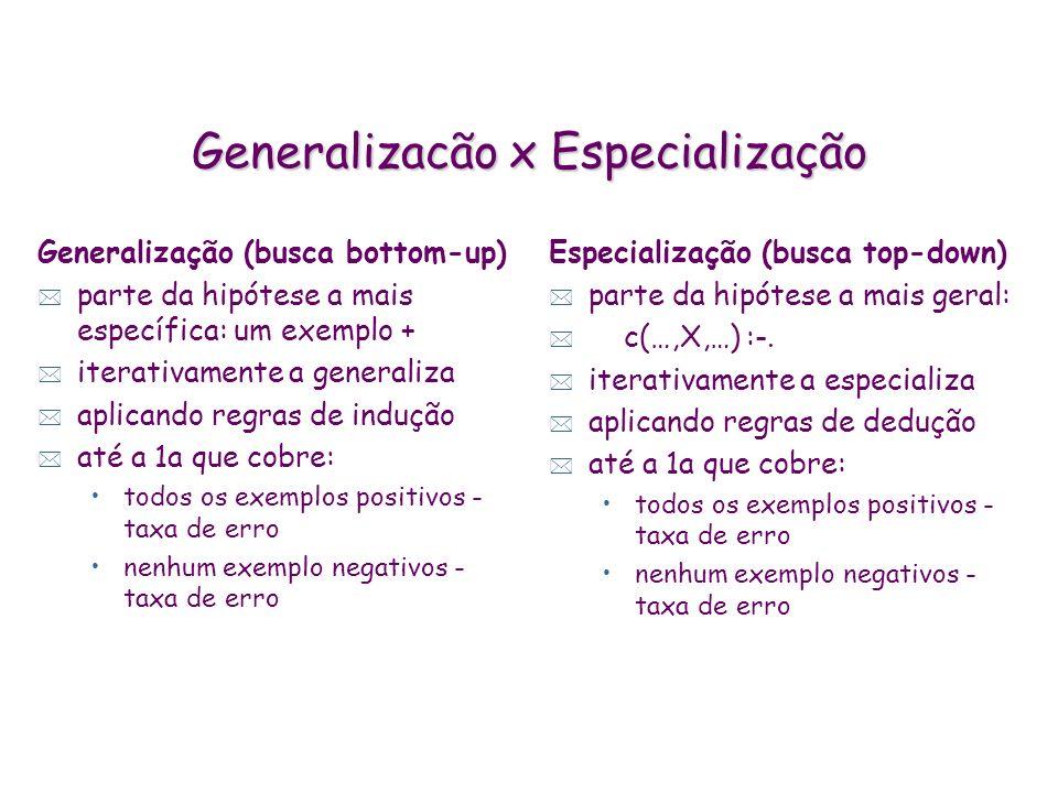 Generalizacão x Especialização