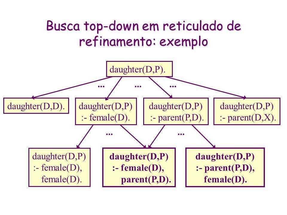 Busca top-down em reticulado de refinamento: exemplo
