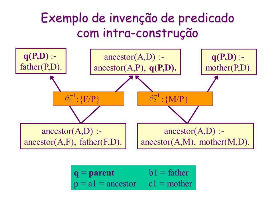 Exemplo de invenção de predicado com intra-construção