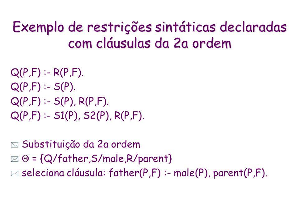 Exemplo de restrições sintáticas declaradas com cláusulas da 2a ordem