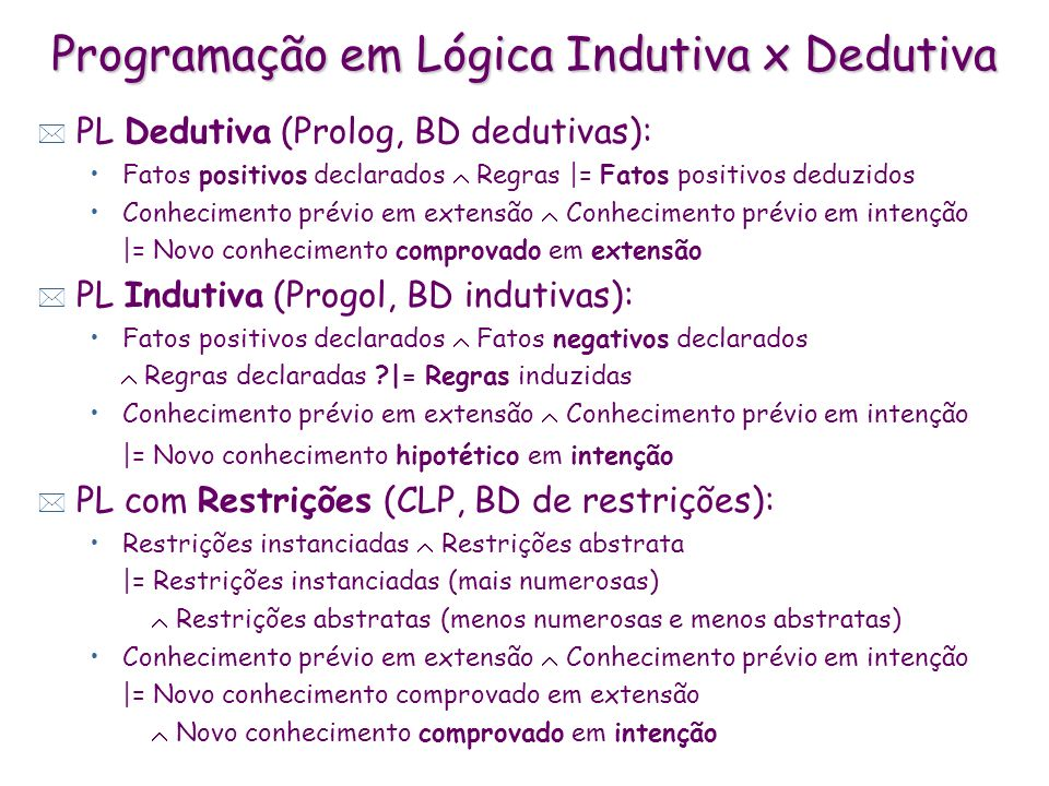 Programação em Lógica Indutiva x Dedutiva