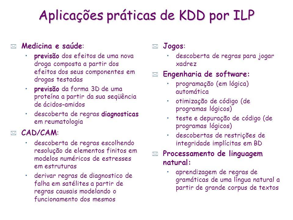 Aplicações práticas de KDD por ILP