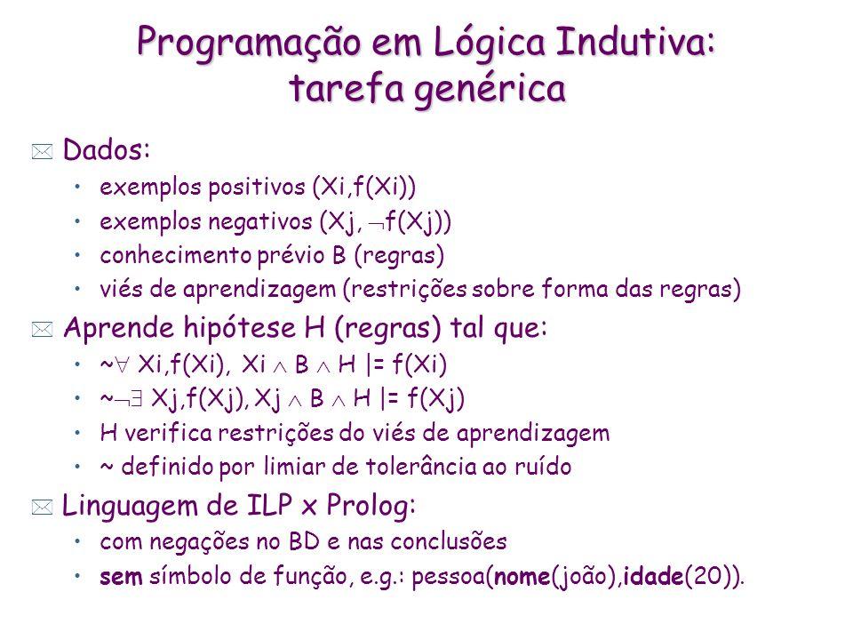 Programação em Lógica Indutiva: tarefa genérica