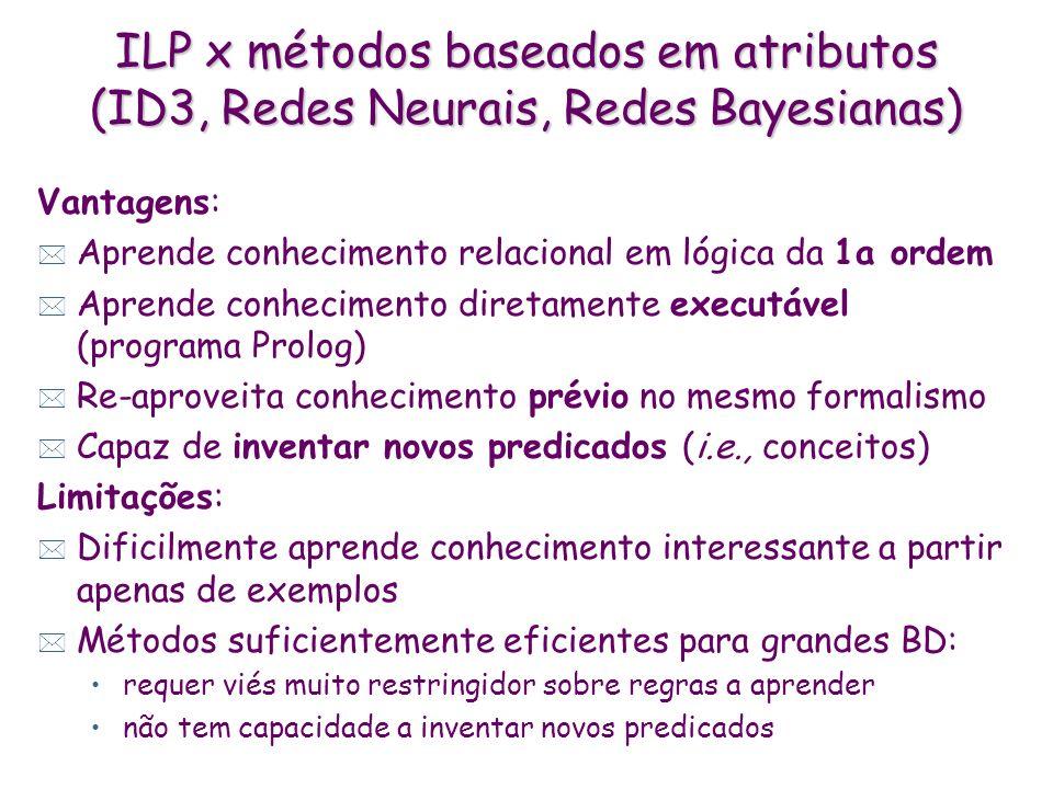 ILP x métodos baseados em atributos (ID3, Redes Neurais, Redes Bayesianas)