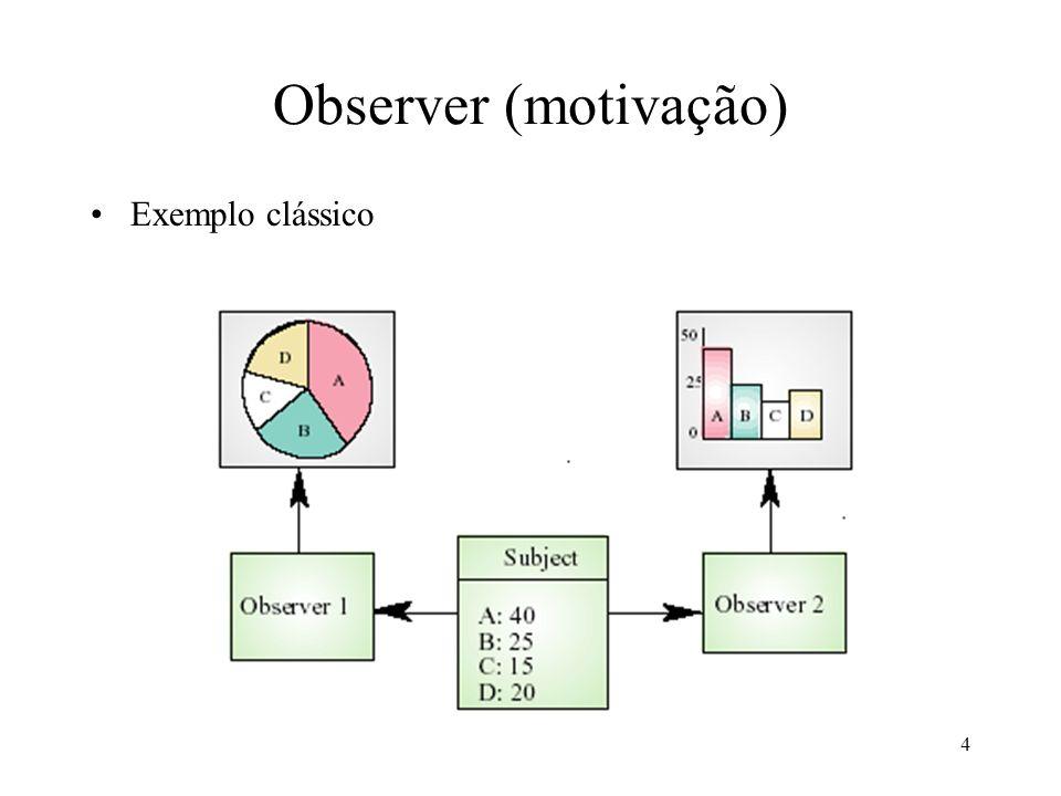 Observer (motivação) Exemplo clássico