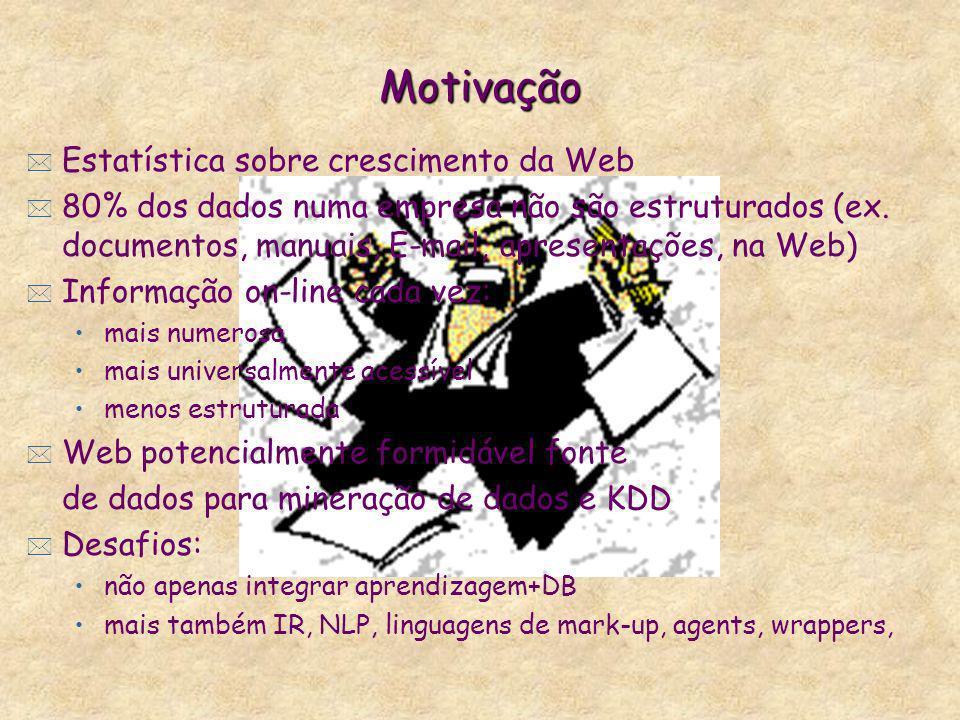 Motivação Estatística sobre crescimento da Web