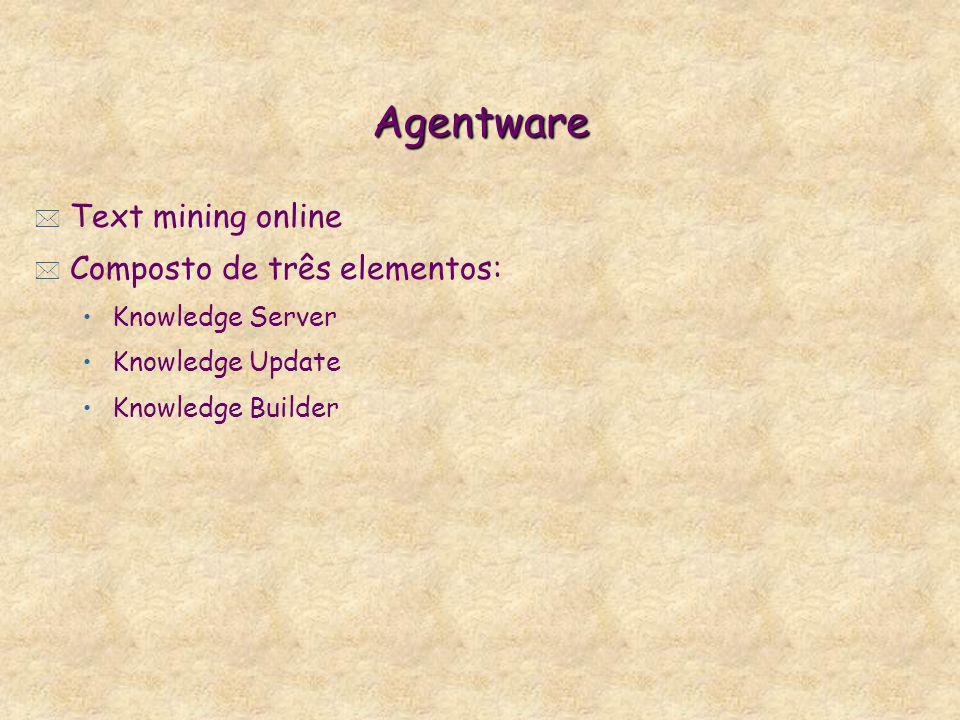 Agentware Text mining online Composto de três elementos: