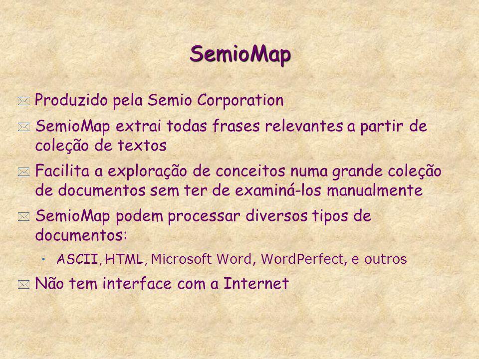 SemioMap Produzido pela Semio Corporation