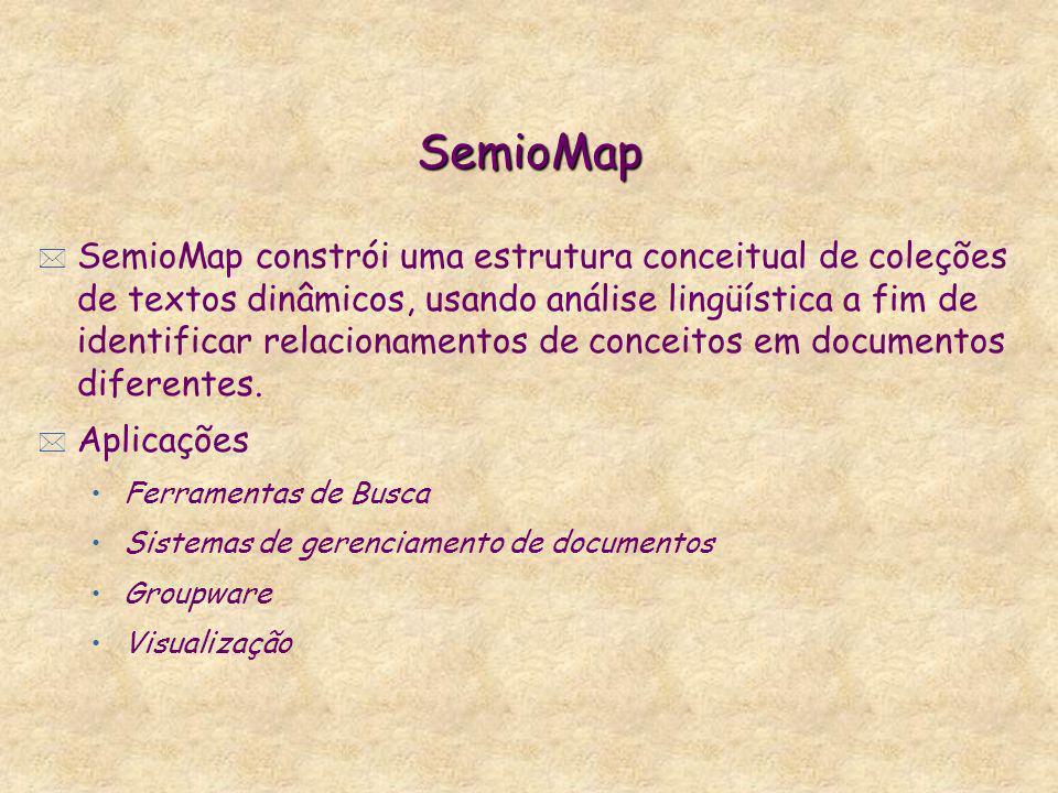 SemioMap