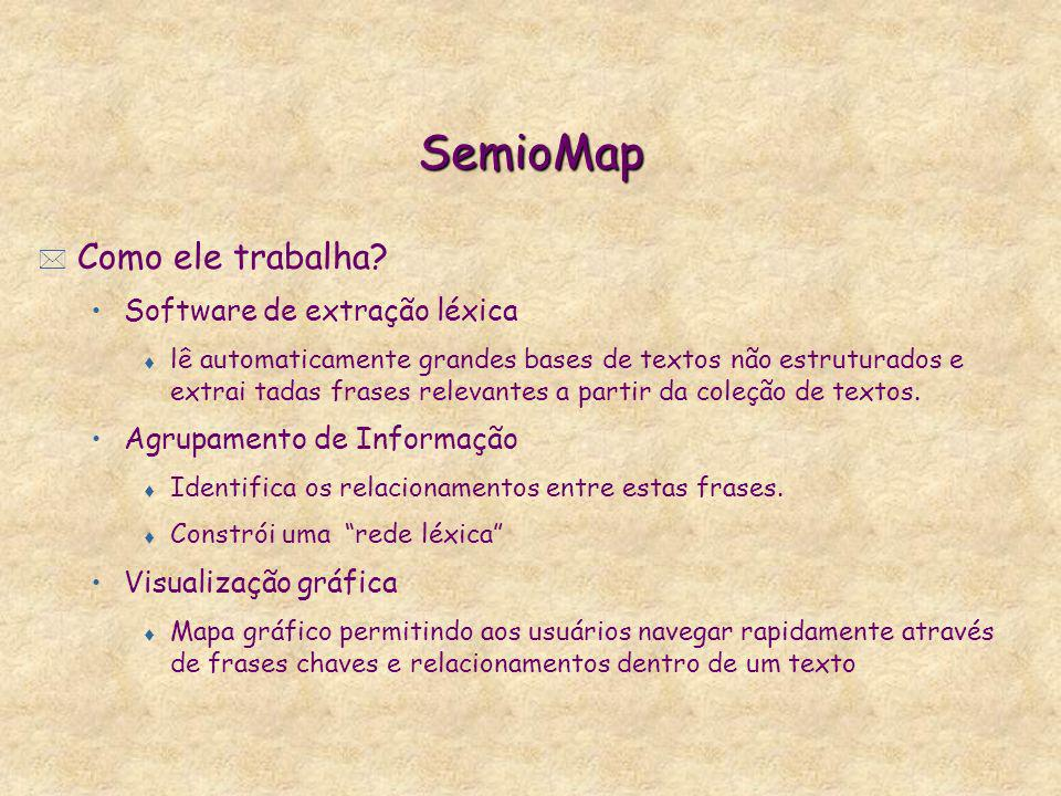 SemioMap Como ele trabalha Software de extração léxica