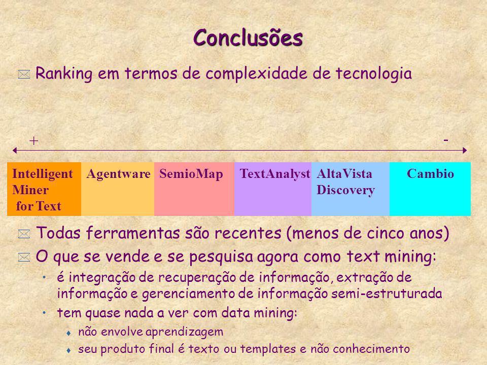 Conclusões Ranking em termos de complexidade de tecnologia