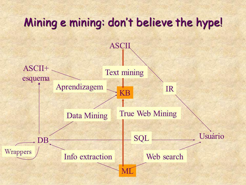 Mining e mining: don't believe the hype!