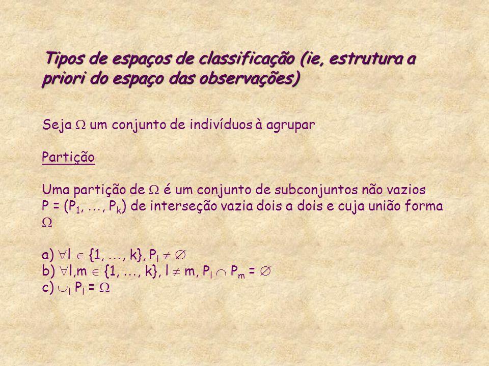 Tipos de espaços de classificação (ie, estrutura a priori do espaço das observações) Seja  um conjunto de indivíduos à agrupar Partição Uma partição de  é um conjunto de subconjuntos não vazios P = (P1, , Pk) de interseção vazia dois a dois e cuja união forma  a) l  {1, , k}, Pl   b) l,m  {1, , k}, l  m, Pl  Pm =  c) l Pl = 