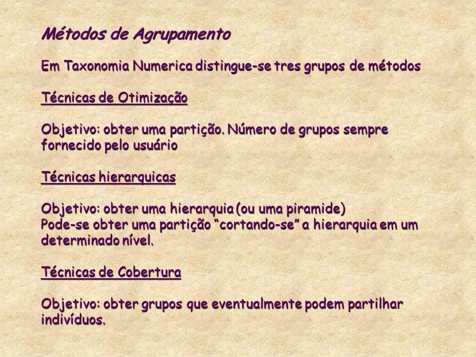Métodos de Agrupamento Em Taxonomia Numerica distingue-se tres grupos de métodos Técnicas de Otimização Objetivo: obter uma partição.