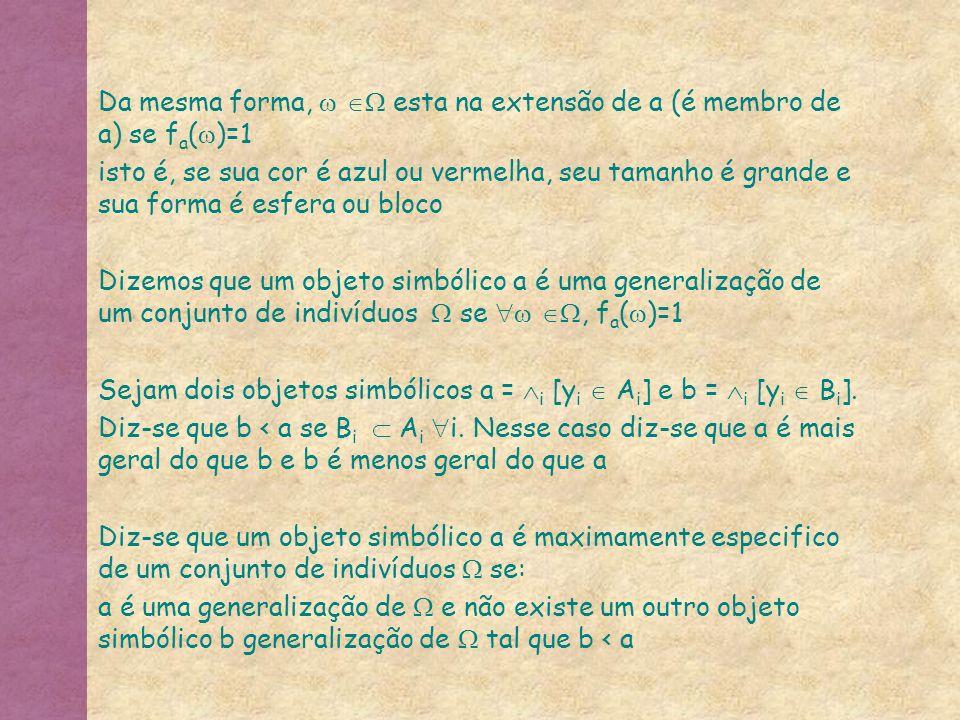 Da mesma forma,   esta na extensão de a (é membro de a) se fa()=1