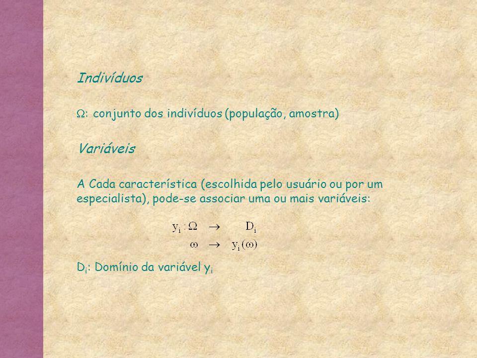Indivíduos Variáveis : conjunto dos indivíduos (população, amostra)