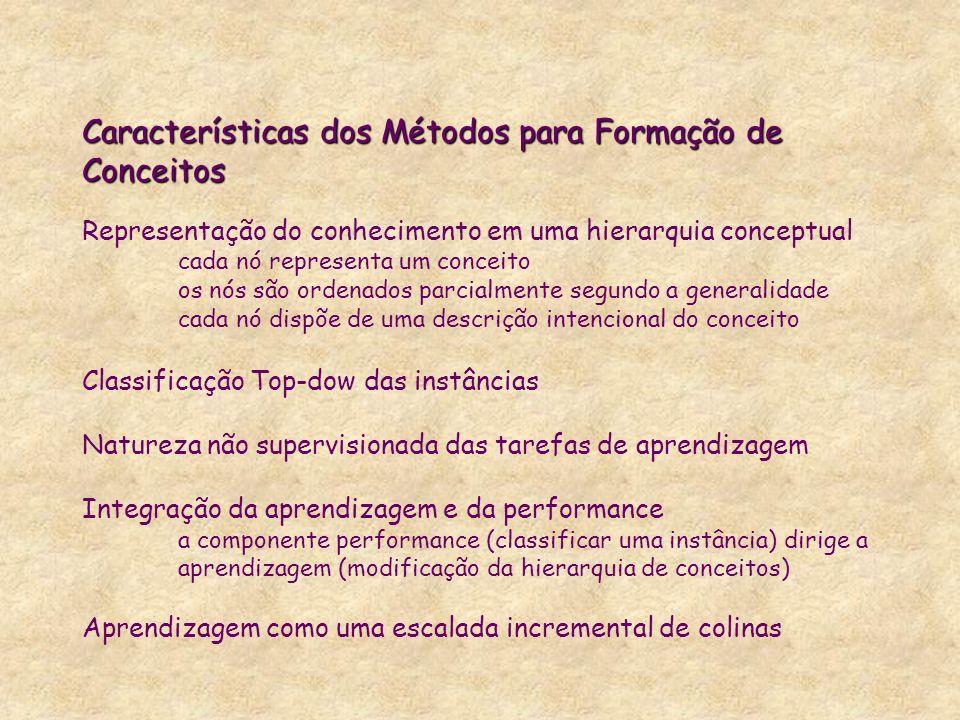 Características dos Métodos para Formação de Conceitos Representação do conhecimento em uma hierarquia conceptual cada nó representa um conceito os nós são ordenados parcialmente segundo a generalidade cada nó dispõe de uma descrição intencional do conceito Classificação Top-dow das instâncias Natureza não supervisionada das tarefas de aprendizagem Integração da aprendizagem e da performance a componente performance (classificar uma instância) dirige a aprendizagem (modificação da hierarquia de conceitos) Aprendizagem como uma escalada incremental de colinas