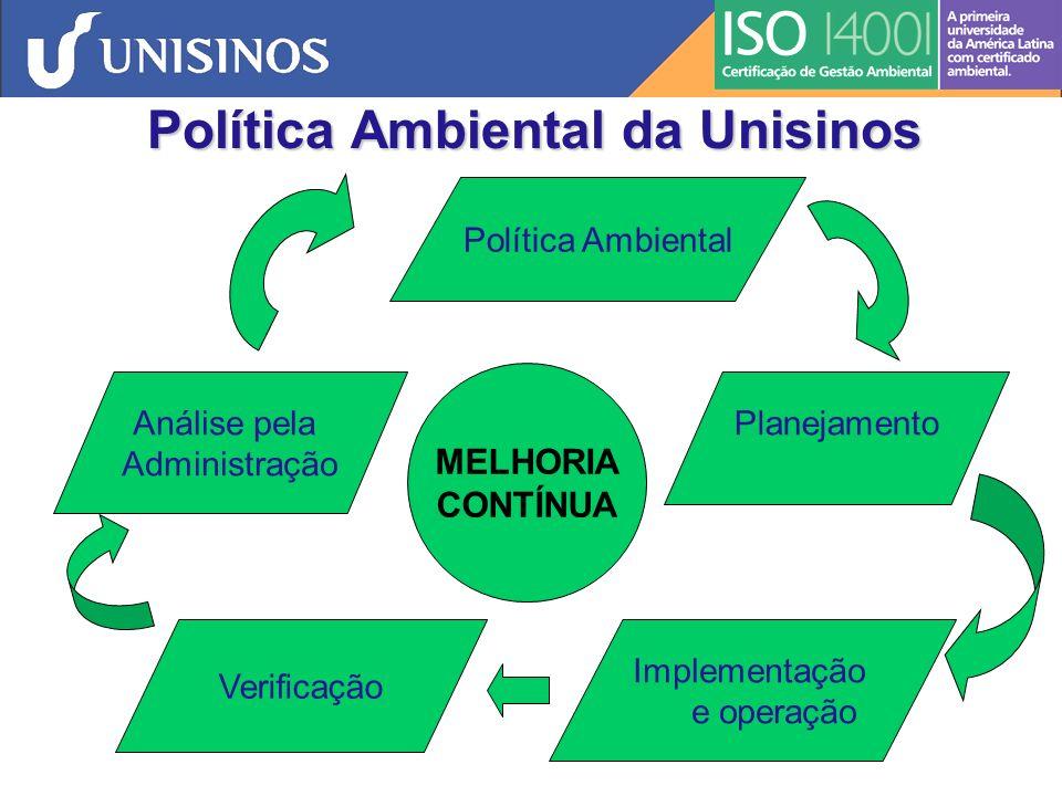 Política Ambiental da Unisinos