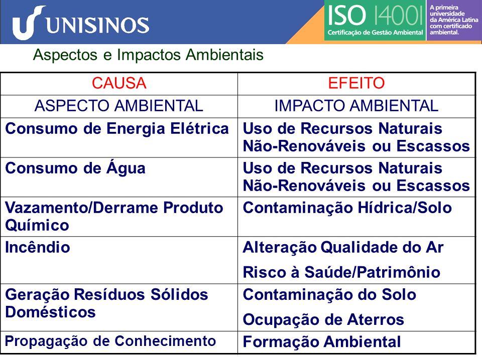 Aspectos e Impactos Ambientais CAUSA EFEITO ASPECTO AMBIENTAL