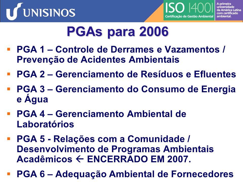 PGAs para 2006 PGA 1 – Controle de Derrames e Vazamentos / Prevenção de Acidentes Ambientais. PGA 2 – Gerenciamento de Resíduos e Efluentes.