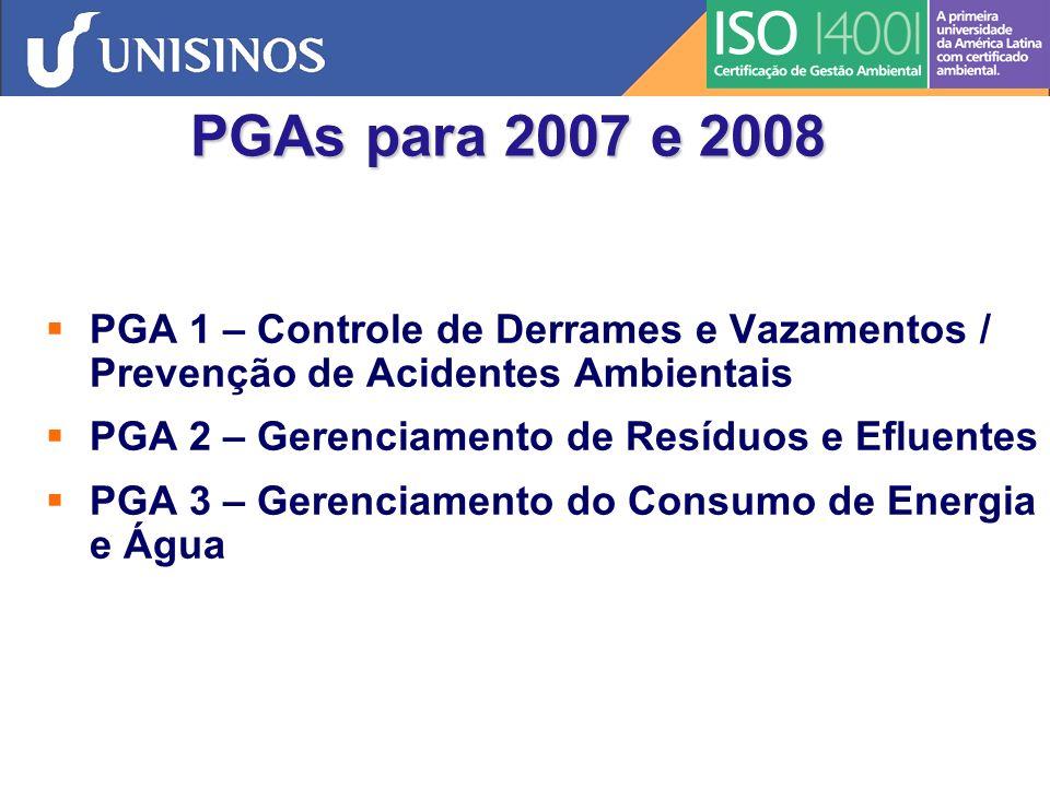 PGAs para 2007 e 2008 PGA 1 – Controle de Derrames e Vazamentos / Prevenção de Acidentes Ambientais.