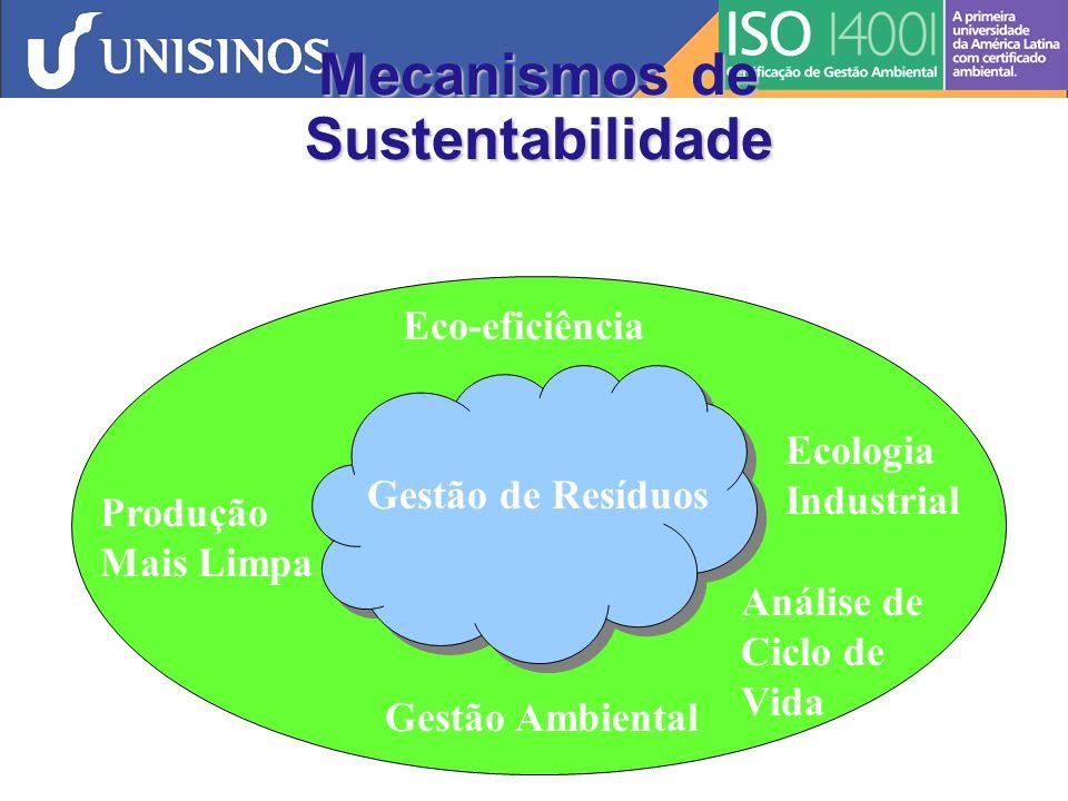 Mecanismos de Sustentabilidade