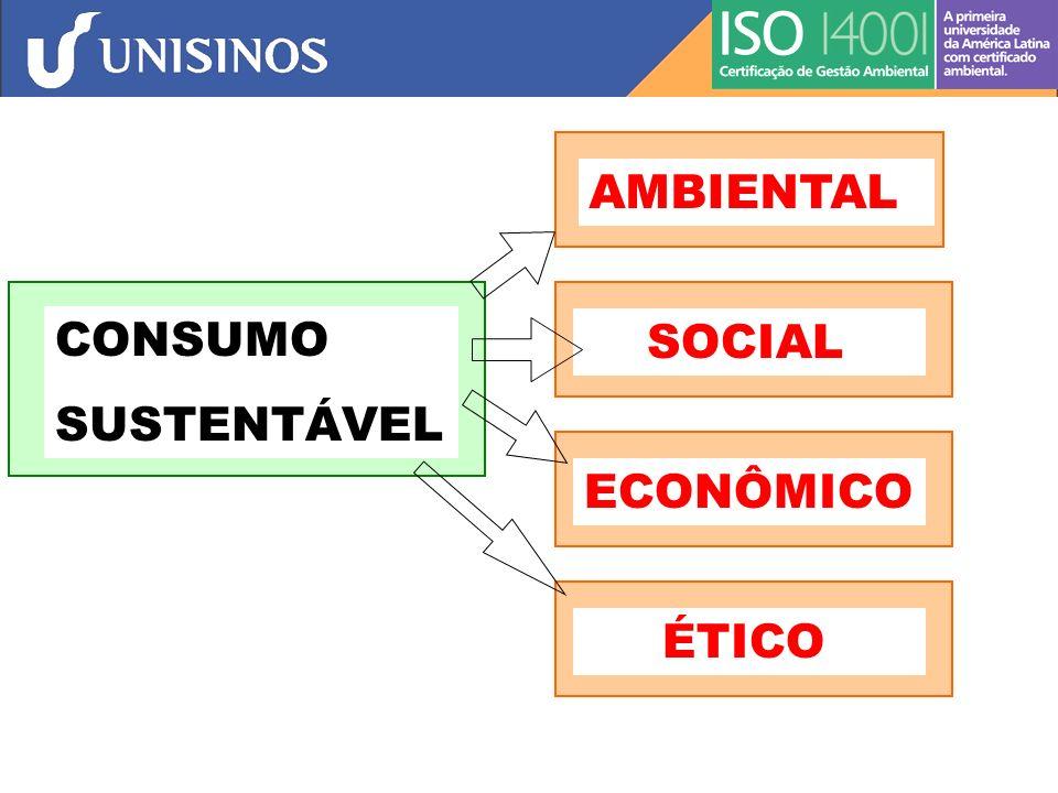 AMBIENTAL CONSUMO SUSTENTÁVEL SOCIAL ECONÔMICO ÉTICO