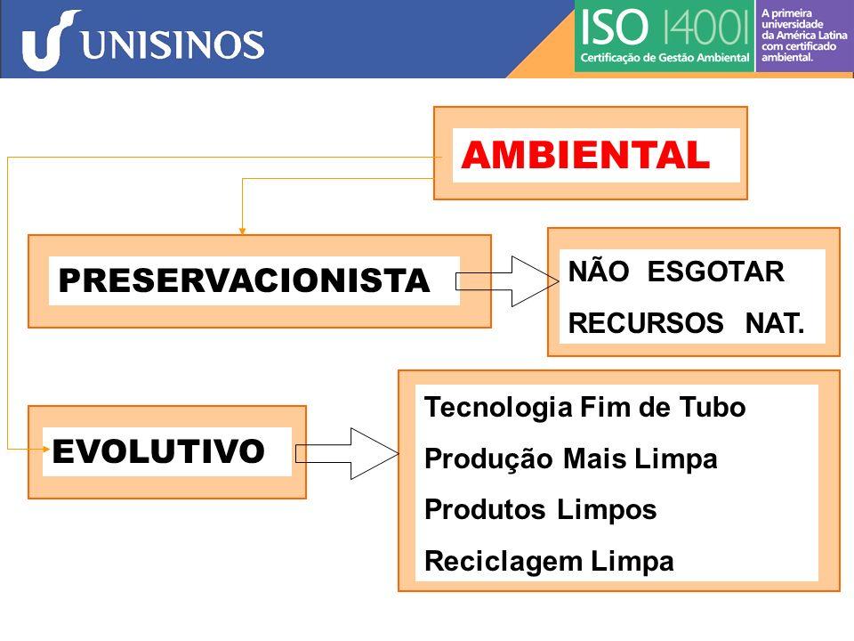 AMBIENTAL PRESERVACIONISTA EVOLUTIVO NÃO ESGOTAR RECURSOS NAT.