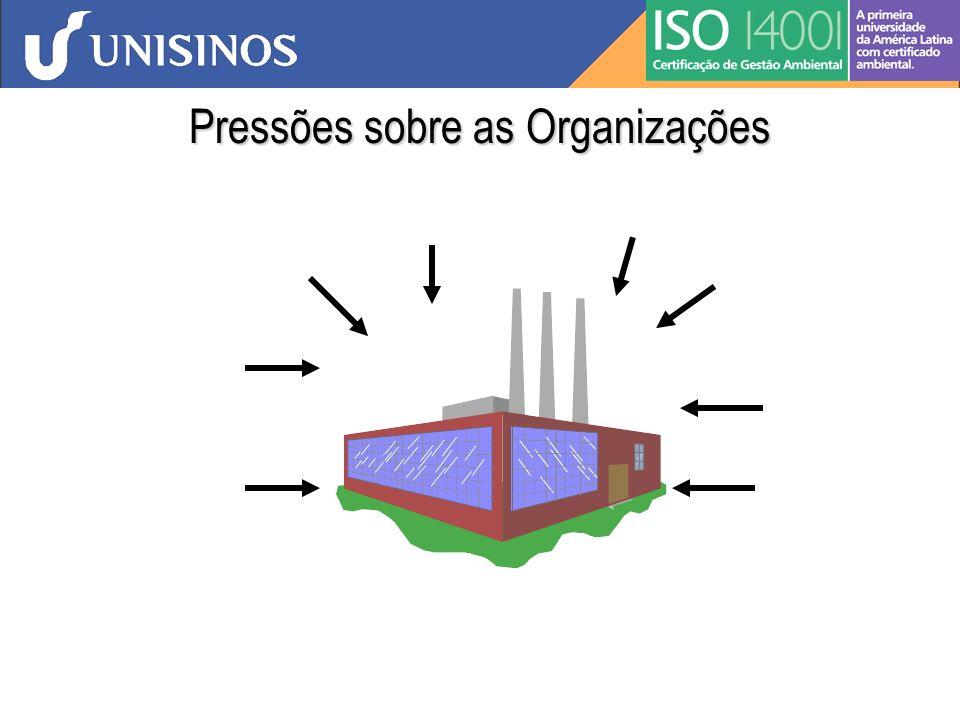 Pressões sobre as Organizações