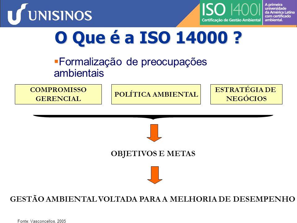 O Que é a ISO 14000 Formalização de preocupações ambientais