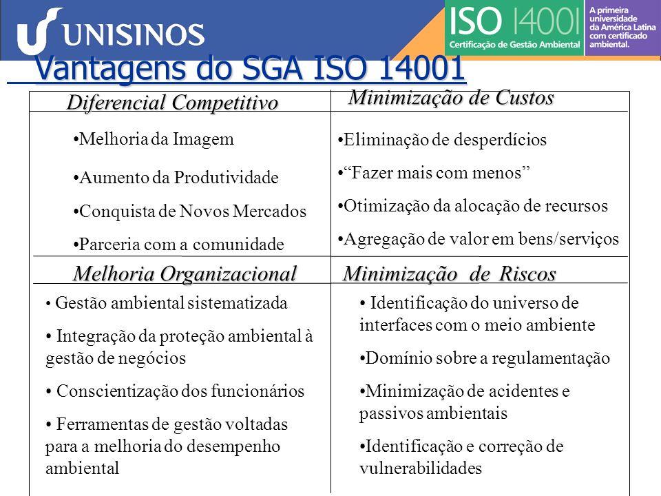 Diferencial Competitivo Minimização de Custos