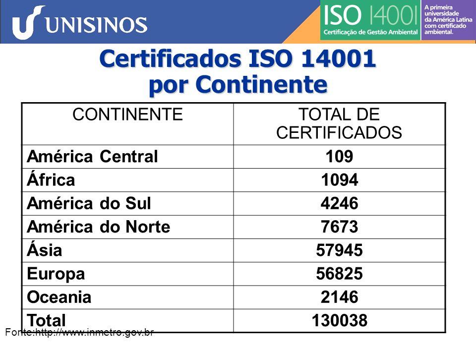 Certificados ISO 14001 por Continente