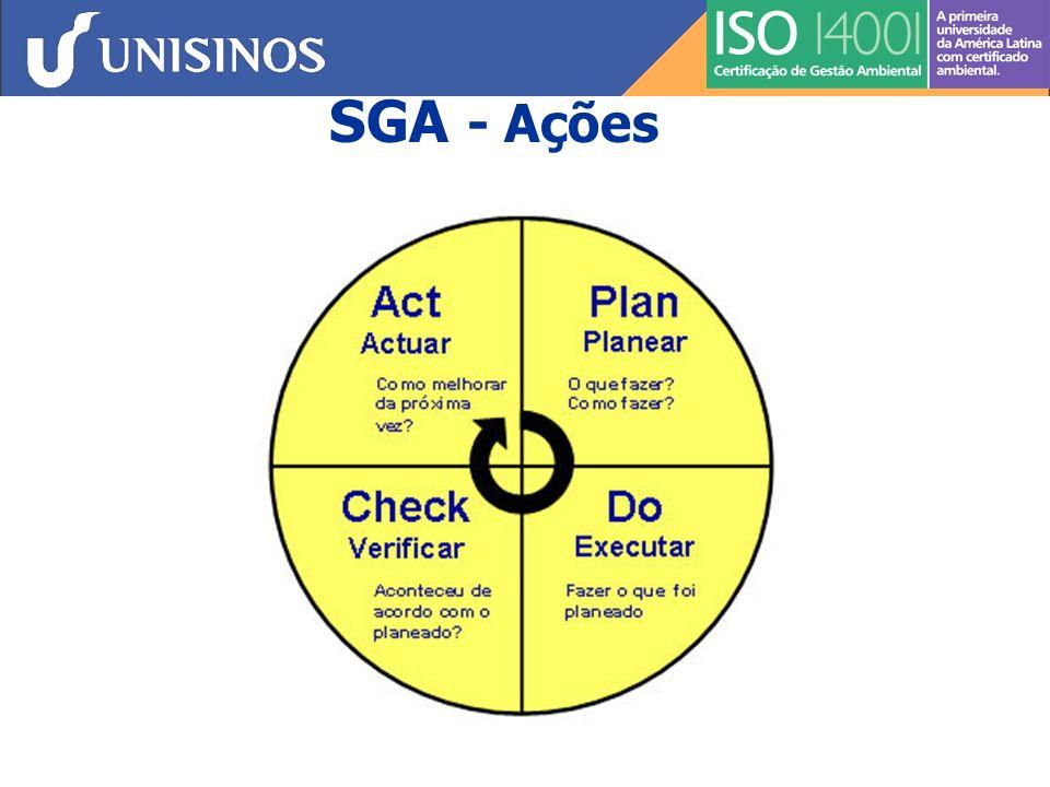 SGA - Ações
