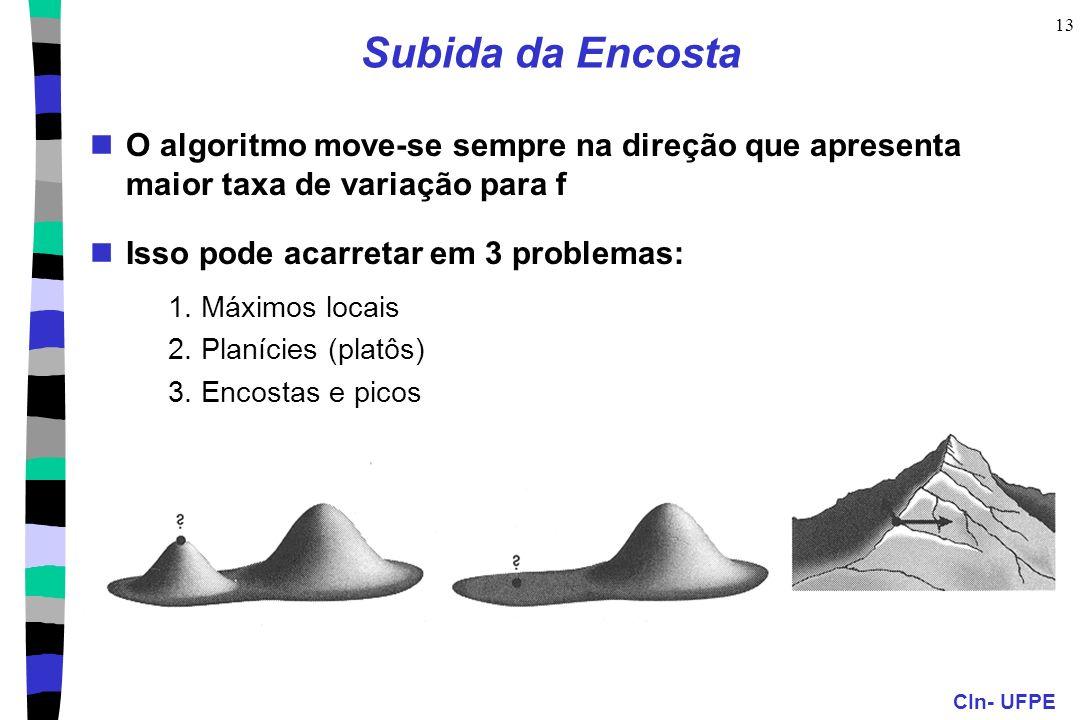 Subida da Encosta O algoritmo move-se sempre na direção que apresenta maior taxa de variação para f.