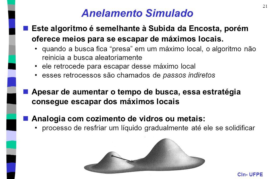 Anelamento Simulado Este algoritmo é semelhante à Subida da Encosta, porém oferece meios para se escapar de máximos locais.