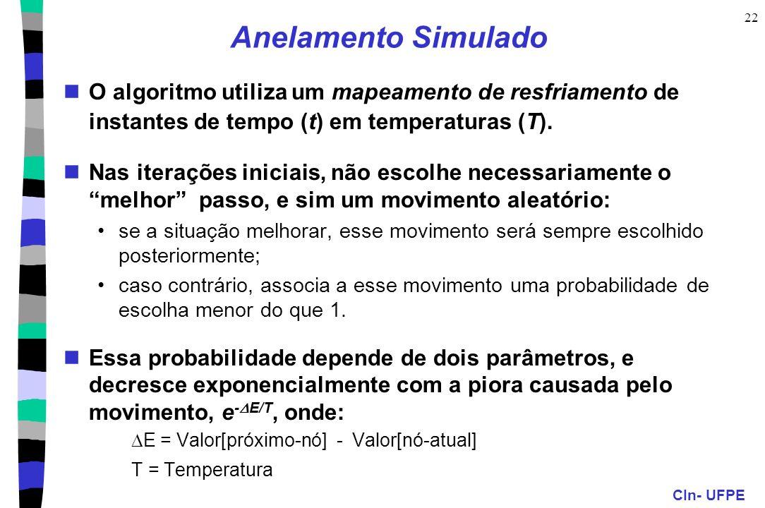 Anelamento Simulado O algoritmo utiliza um mapeamento de resfriamento de instantes de tempo (t) em temperaturas (T).