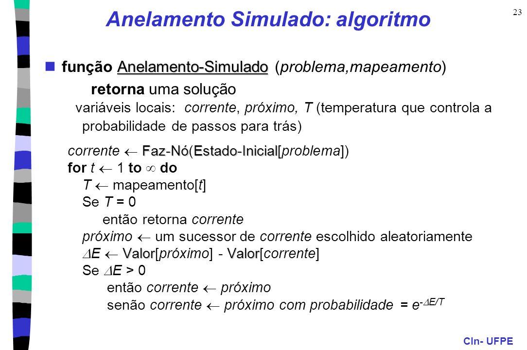 Anelamento Simulado: algoritmo