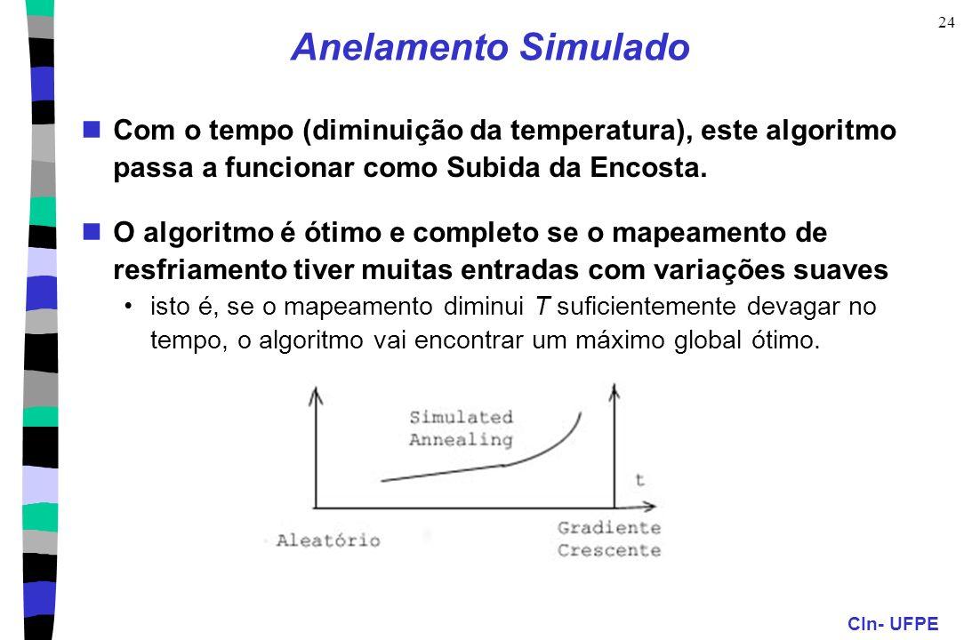 Anelamento Simulado Com o tempo (diminuição da temperatura), este algoritmo passa a funcionar como Subida da Encosta.
