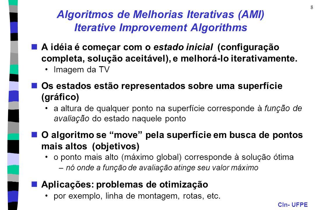 Algoritmos de Melhorias Iterativas (AMI) Iterative Improvement Algorithms