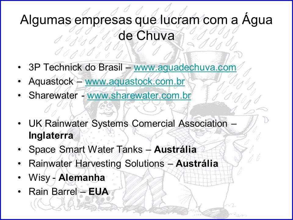 Algumas empresas que lucram com a Água de Chuva