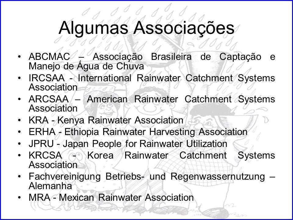 Algumas Associações ABCMAC – Associação Brasileira de Captação e Manejo de Água de Chuva.