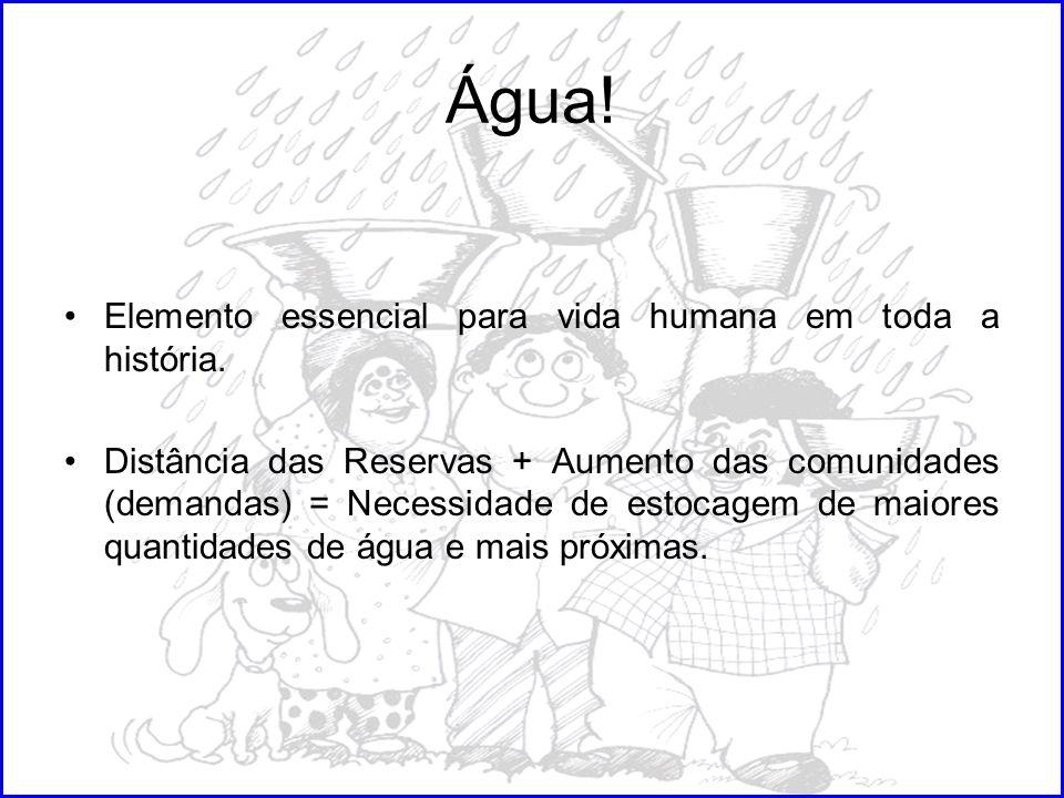Água! Elemento essencial para vida humana em toda a história.